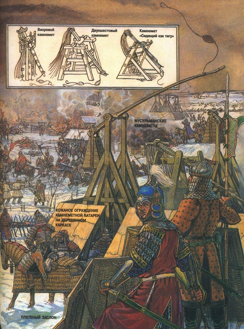 http://dick-k.narod.ru/Historical_Arts/Kiev_Russia/pic10b.jpg
