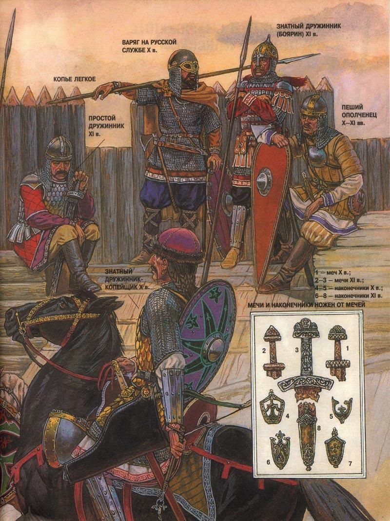 http://dick-k.narod.ru/Historical_Arts/Kiev_Russia/pic16b.jpg