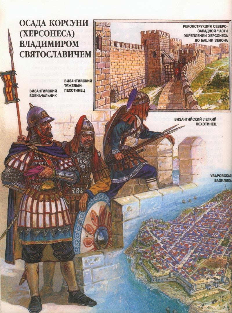 http://dick-k.narod.ru/Historical_Arts/Kiev_Russia/pic1a.jpg
