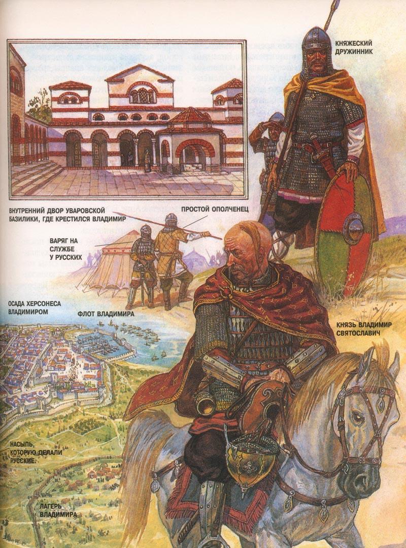 http://dick-k.narod.ru/Historical_Arts/Kiev_Russia/pic1b.jpg