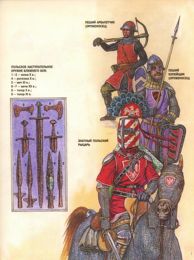 http://dick-k.narod.ru/Historical_Arts/Kiev_Russia/pic22b.jpg