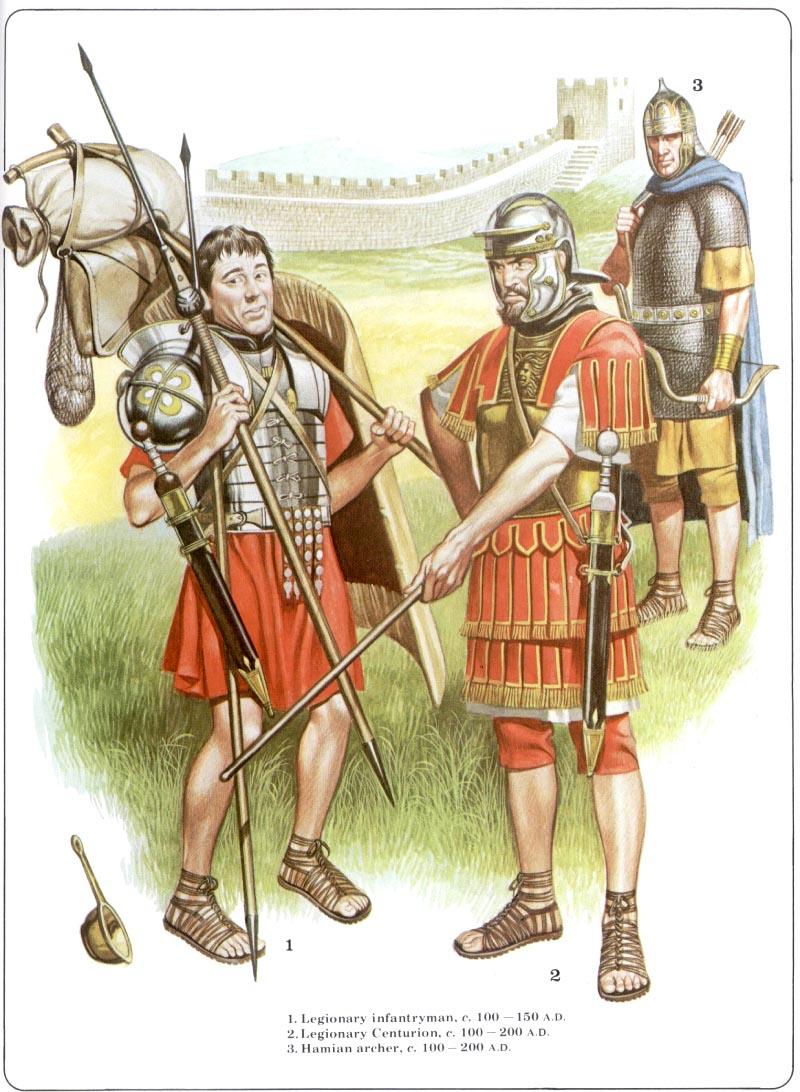 Армия рима от адриана до константина